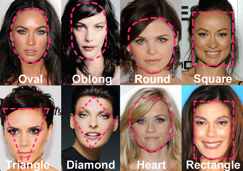 Enjoyable How To Determine Your Face Shape All In The Blush Schematic Wiring Diagrams Amerangerunnerswayorg