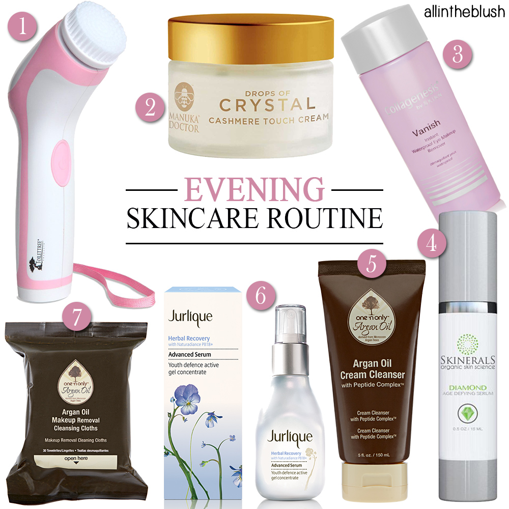 Evening Skincare Routine for Spring 2017