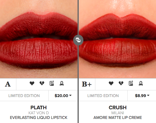 Kat Von D Plath Everlasting Liquid Lipstick Dupes