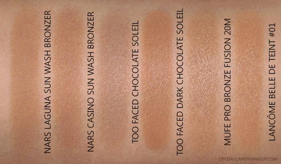 NARS Cosmetics Laguna Bronzer Cruelty-Free Dupes