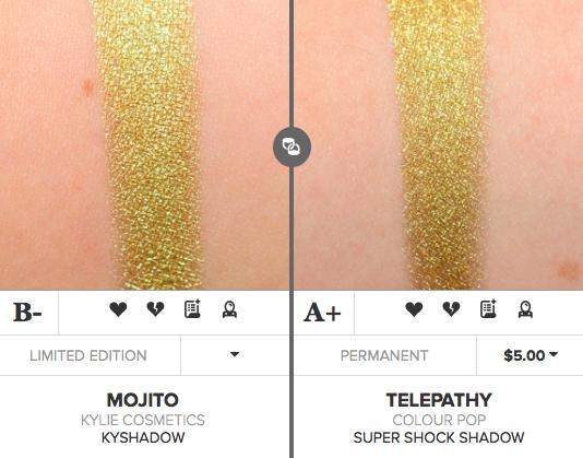 Kylie Cosmetics Mojito Eyeshadow Dupes [Royal Peach Palette]