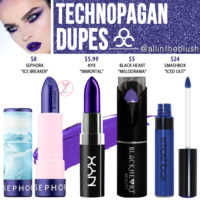 OCC Technopagan Lip Tar Dupes