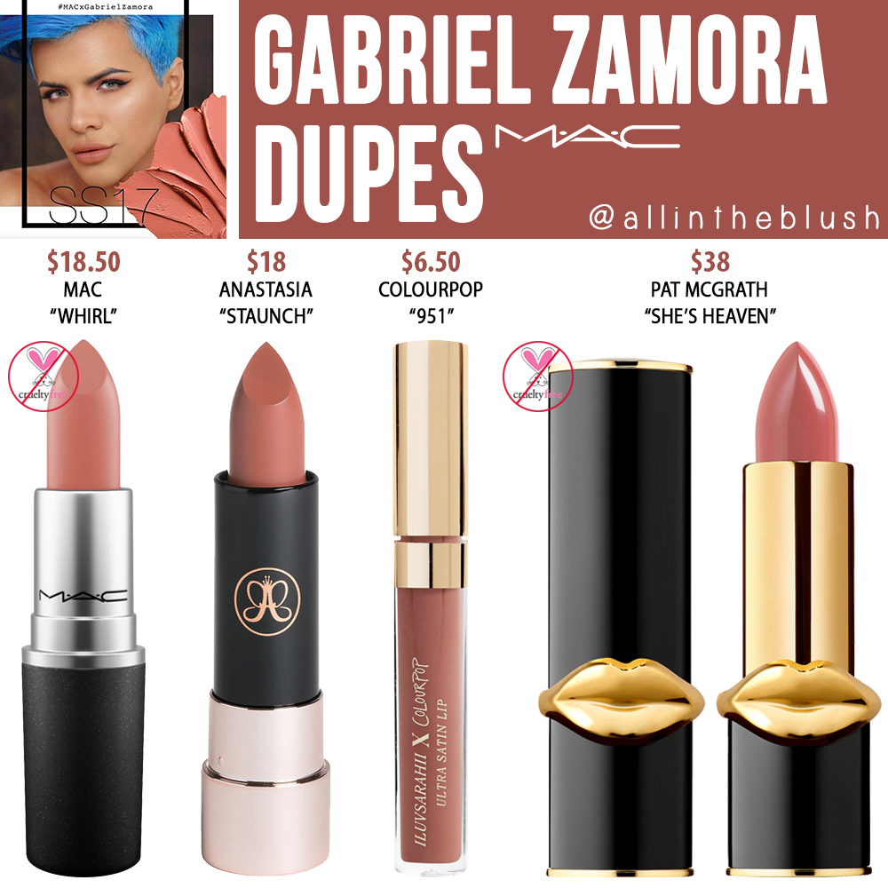 MAC Gabriel Zamora Lipstick Dupes - All In The Blush