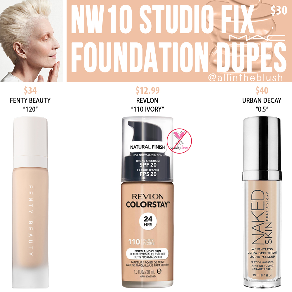 MAC NW10 Studio Fix Fluid Foundation Dupes - All In The Blush