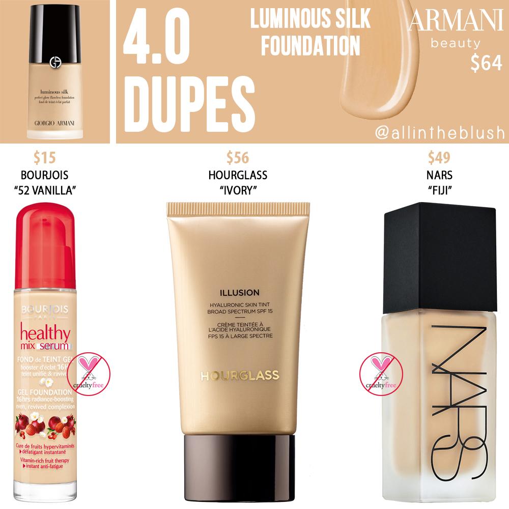 Armani Beauty 4.0 Luminous Silk Foundation Dupes