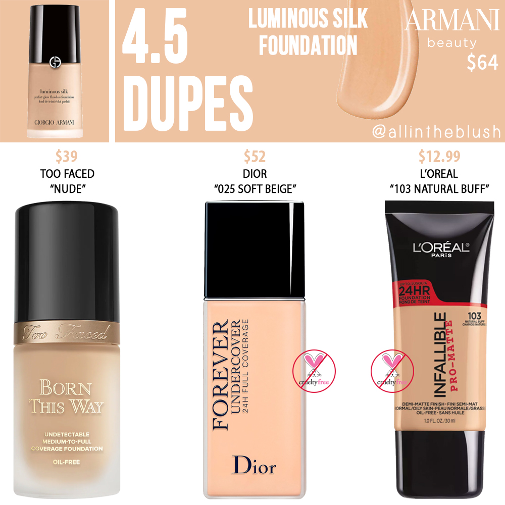 Armani Beauty 4 5 Luminous Silk Foundation Dupes All In The Blush