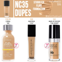 MAC NC35 Studio Fix Fluid Foundation Dupes