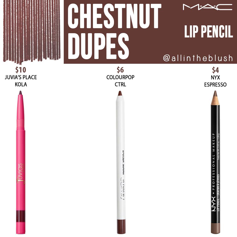 MAC Chestnut Lip Pencil Dupes